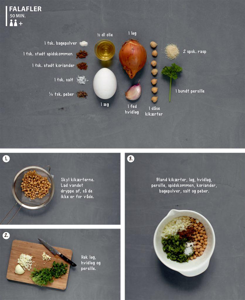 falafel mad for begyndere2